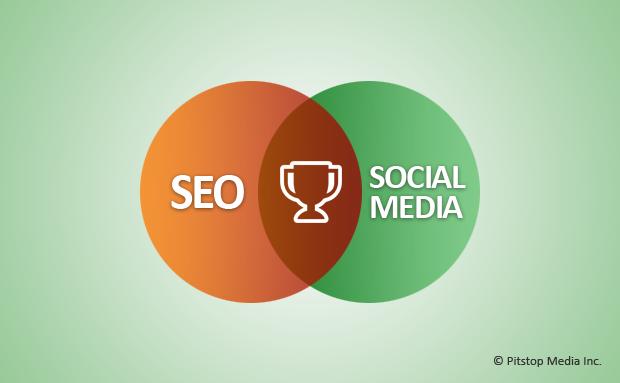 seo-social-benefits